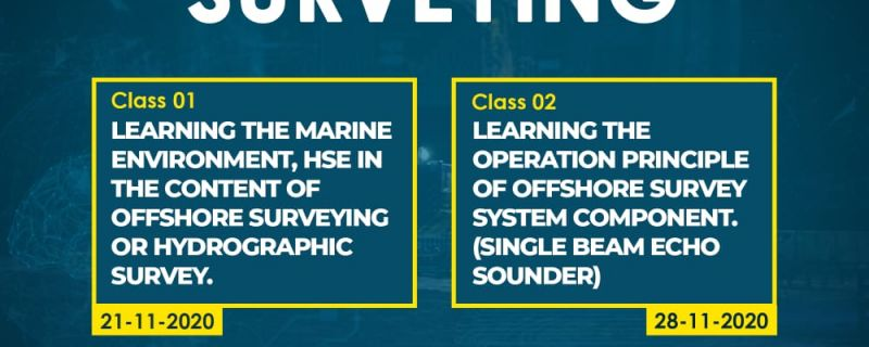 GEOSPACE TRAINING OVERVIEW VIDEO ON PRACTICAL OFFSHORE SURVEY INSTRUMENTATION(ECHO-SOUNDER)